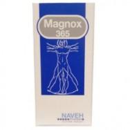 magnox365-225x225