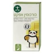 curcumin-panda-new-225x225